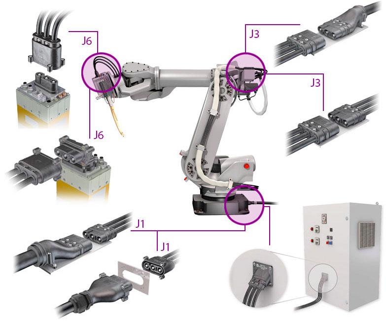 RobiFix Multi-Contact Cables